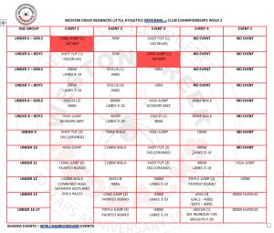 Weekly Program - 18 February