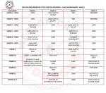 Championships week 1 program